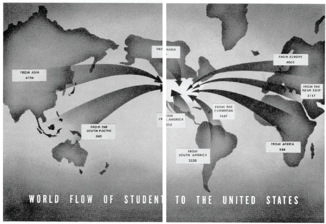World Flow of Students to the United States