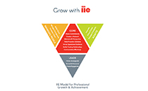 Grow with IIE: Model for professional growth and achievement